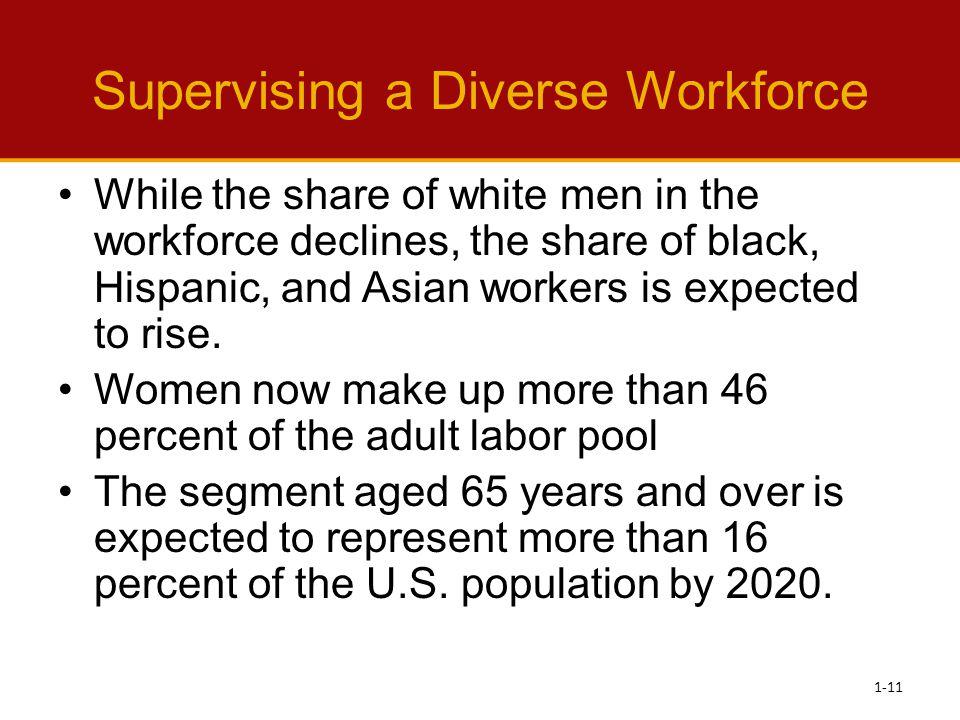 Supervising a Diverse Workforce