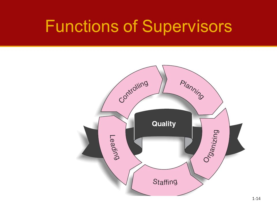 Functions of Supervisors