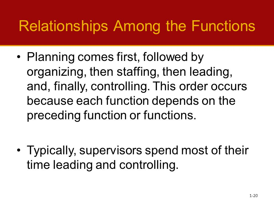 Relationships Among the Functions
