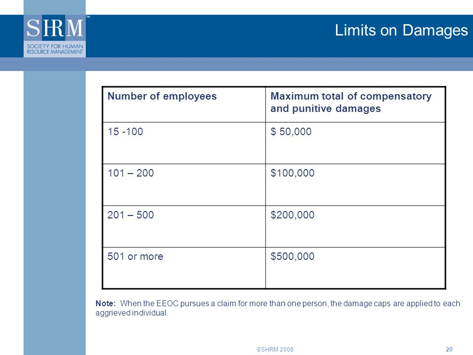 Limits on Damages Number of employees