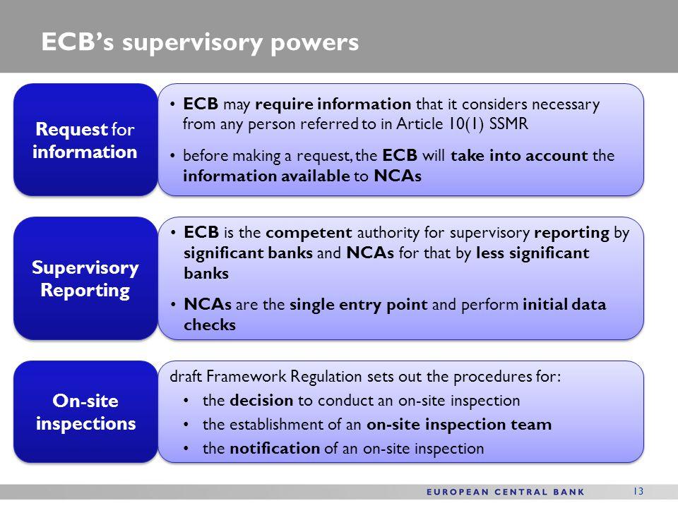 ECB's supervisory powers
