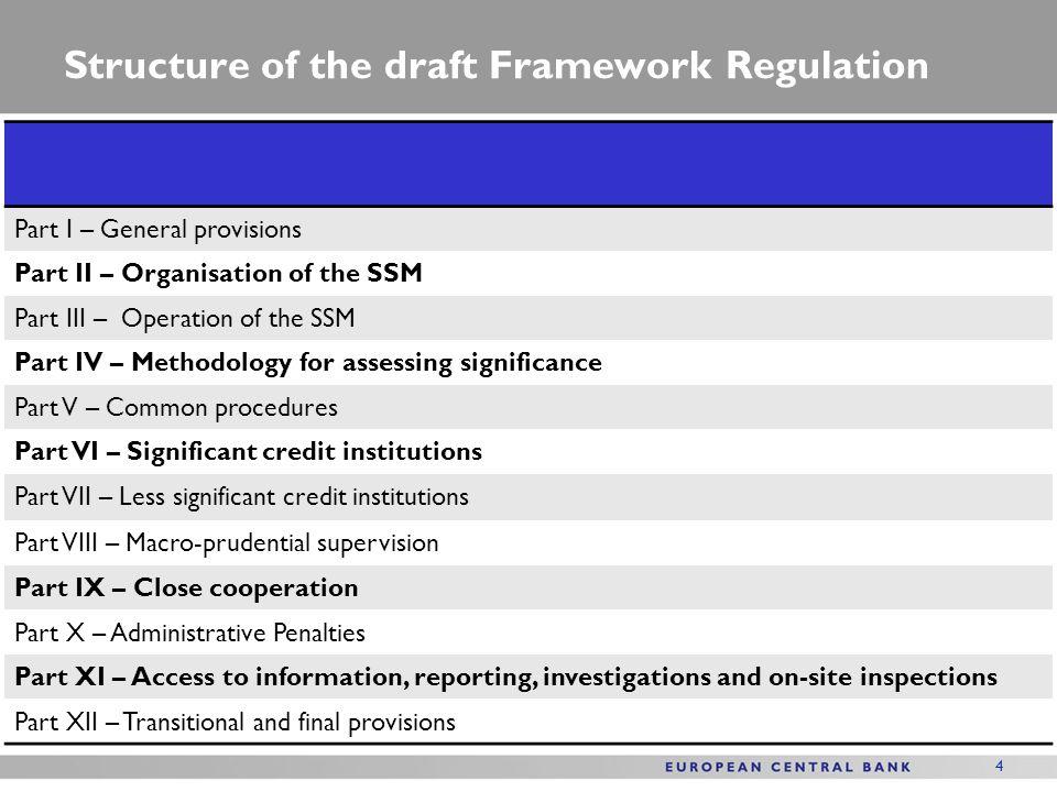 Structure of the draft Framework Regulation