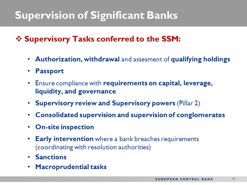 Supervision of Significant Banks