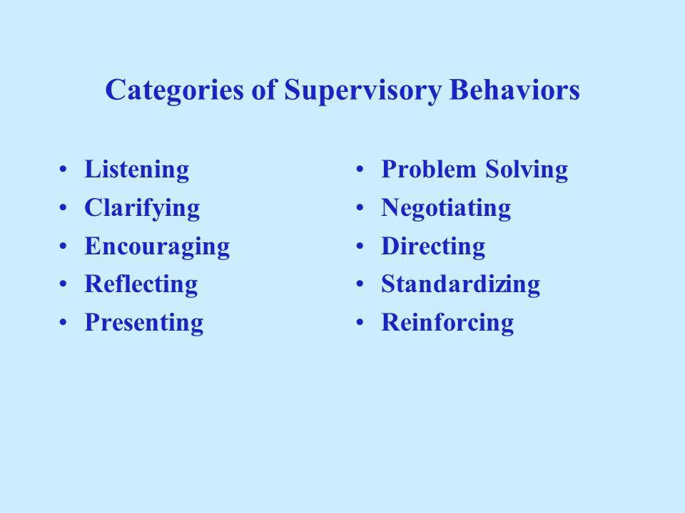 The Supervisory Behavior Continuum