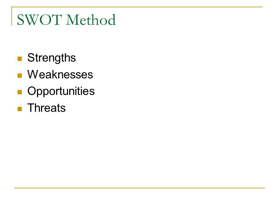 SWOT Method Strengths Weaknesses Opportunities Threats