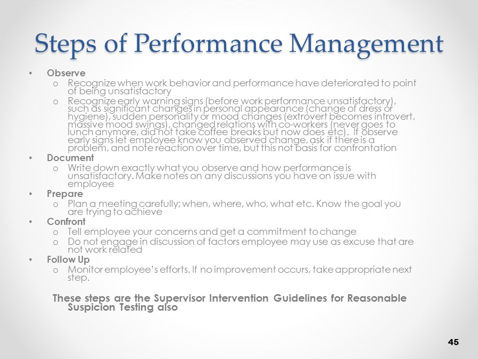 Steps of Performance Management