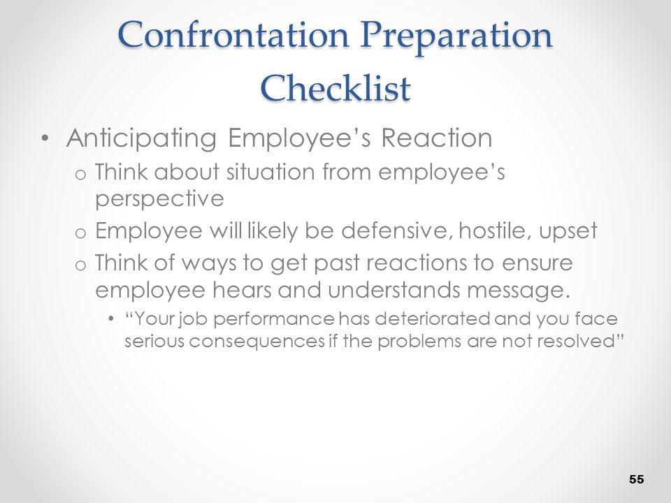 Confrontation Preparation Checklist