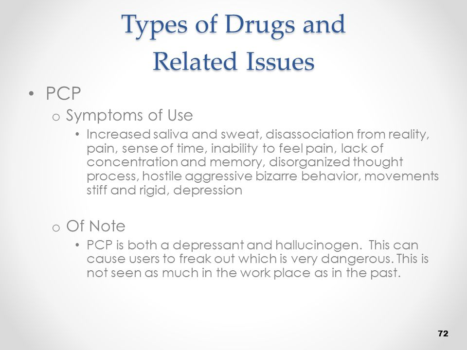 Types of Drugs and Related Issues