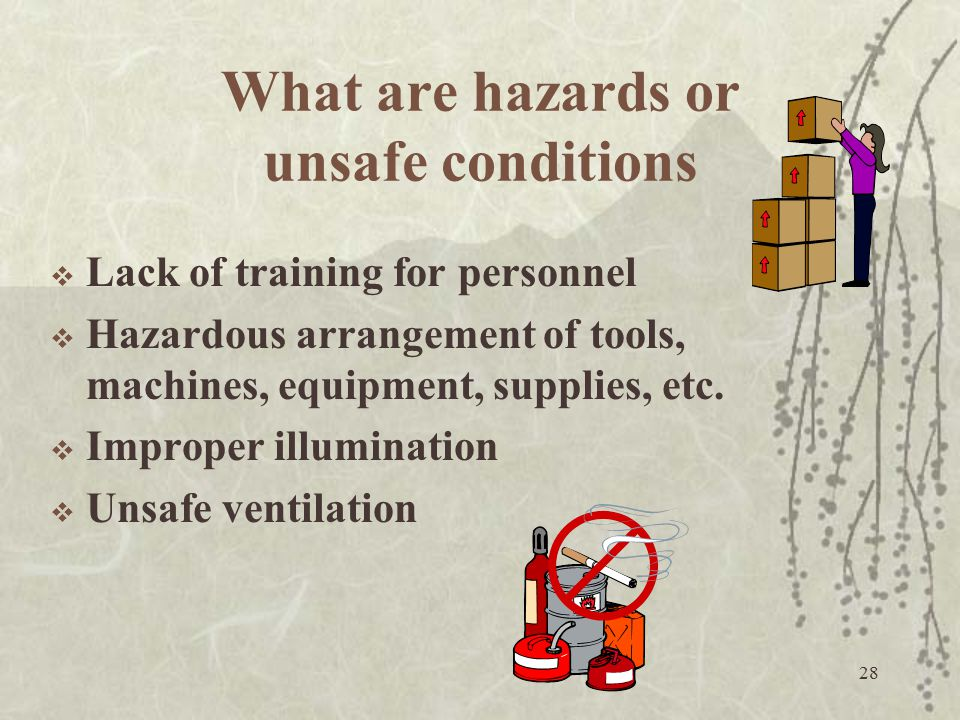 What are hazards or unsafe conditions