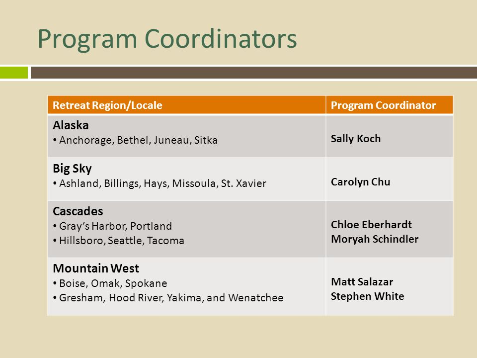 Program Coordinators Alaska Big Sky Cascades Mountain West