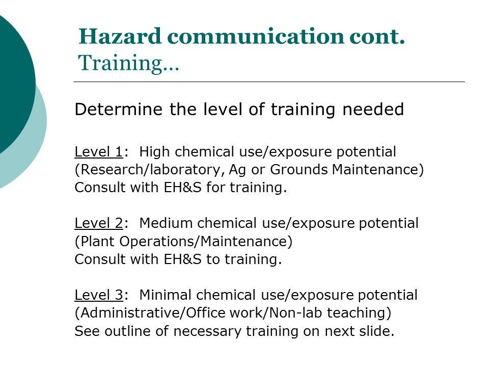 Hazard communication cont. Training…