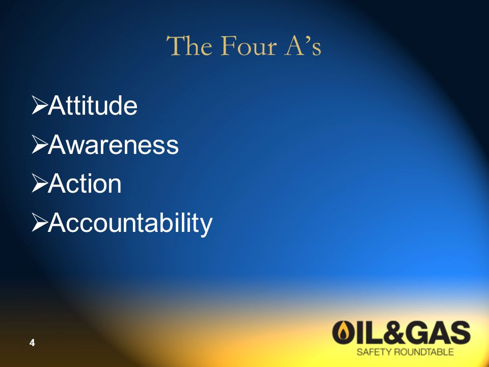 The Four A's Attitude Awareness Action Accountability