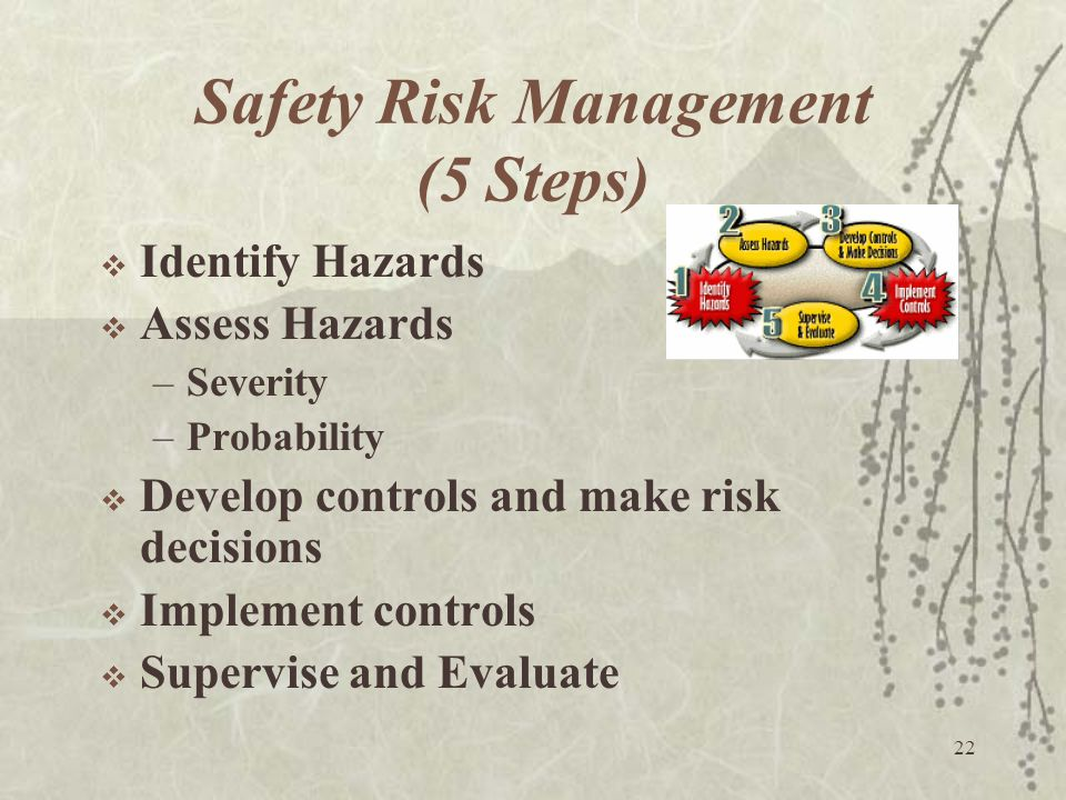 Safety Risk Management (5 Steps)
