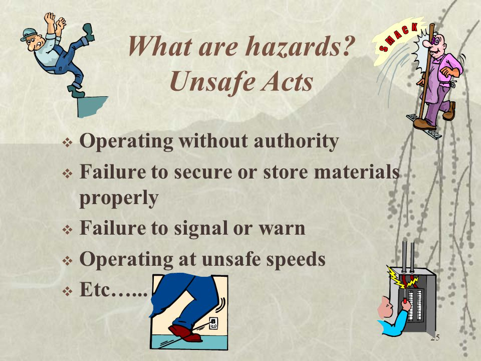 What are hazards Unsafe Acts