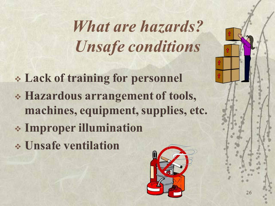 What are hazards Unsafe conditions
