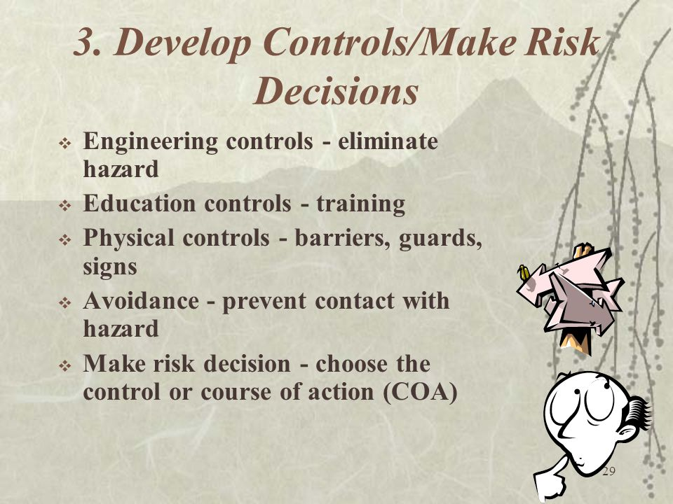 3. Develop Controls/Make Risk Decisions
