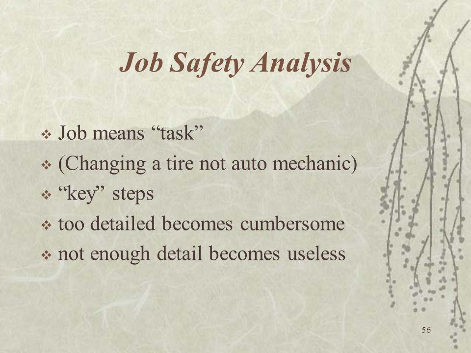 Job Safety Analysis Job means task