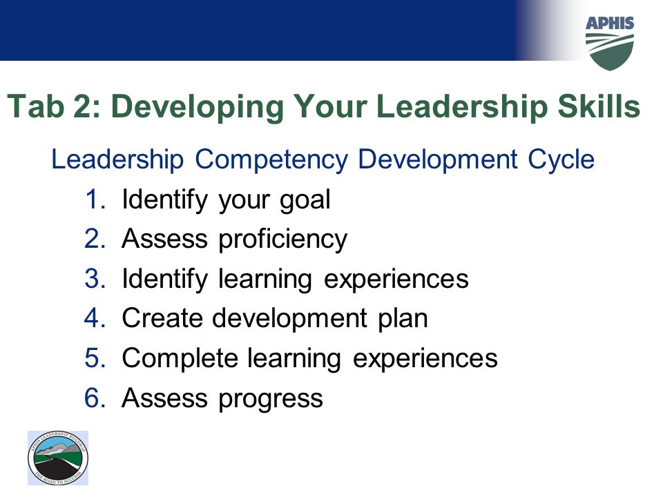 Tab 2: Developing Your Leadership Skills