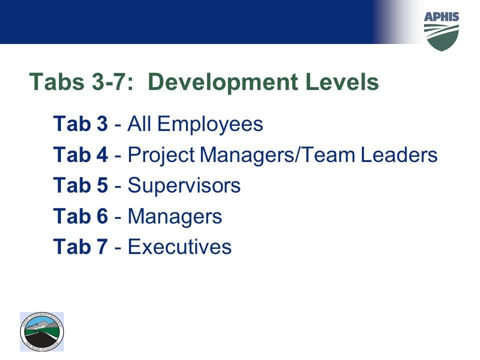 Tabs 3-7: Development Levels