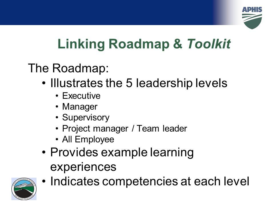 Linking Roadmap & Toolkit