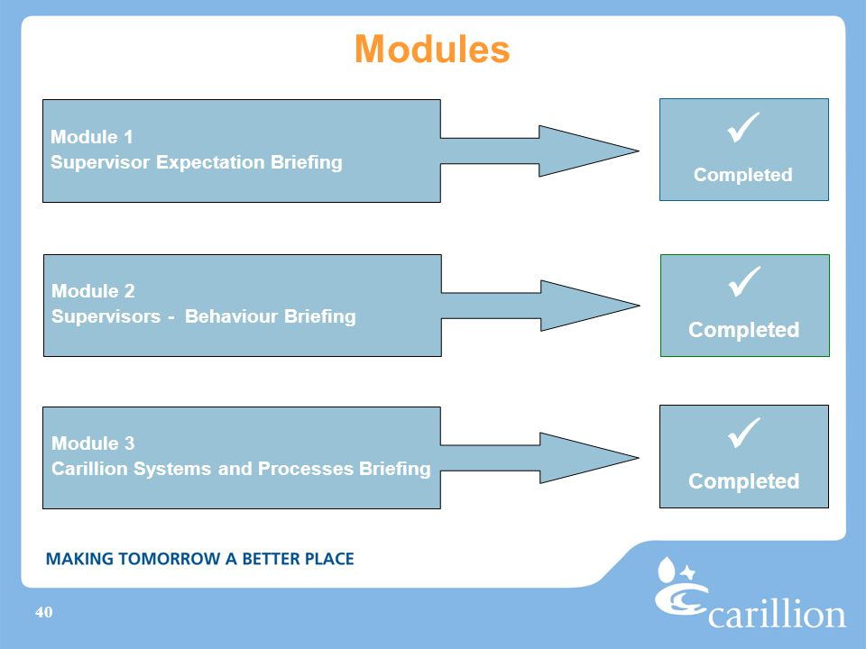   Modules Completed Completed Module 1