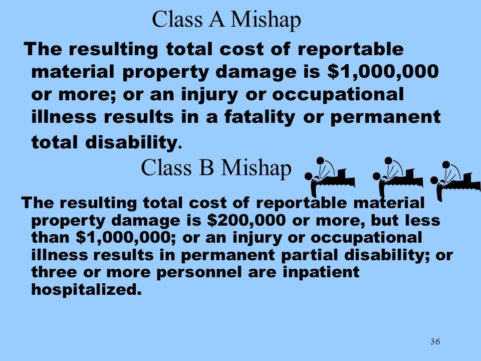 Class A Mishap Class B Mishap
