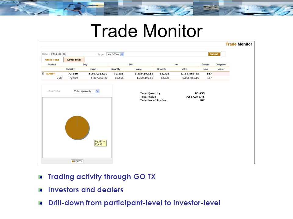 Trade Monitor Trading activity through GO TX Investors and dealers