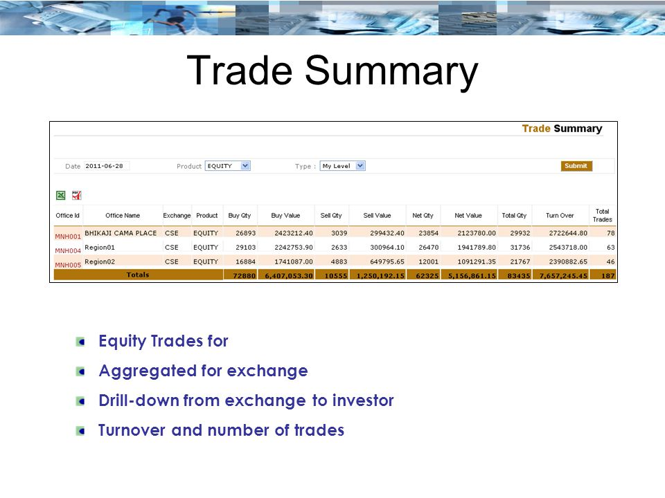 Trade Summary Equity Trades for Aggregated for exchange