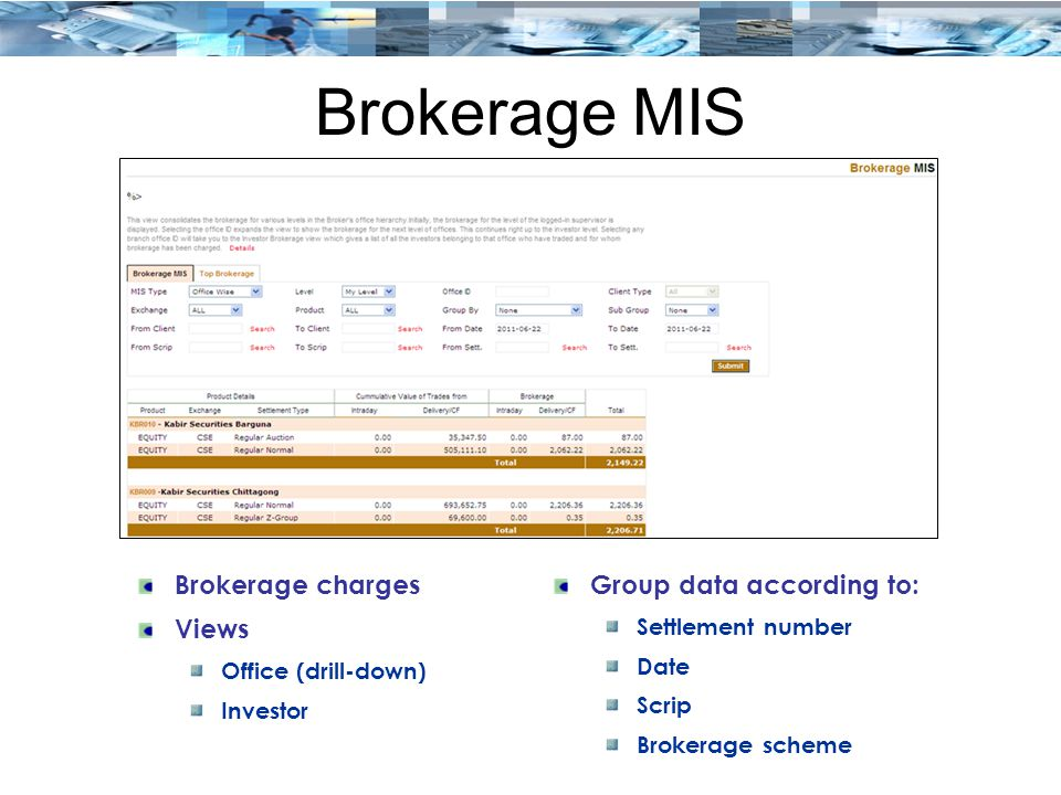 Brokerage MIS Brokerage charges Views Group data according to:
