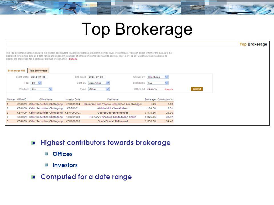 Top Brokerage Highest contributors towards brokerage