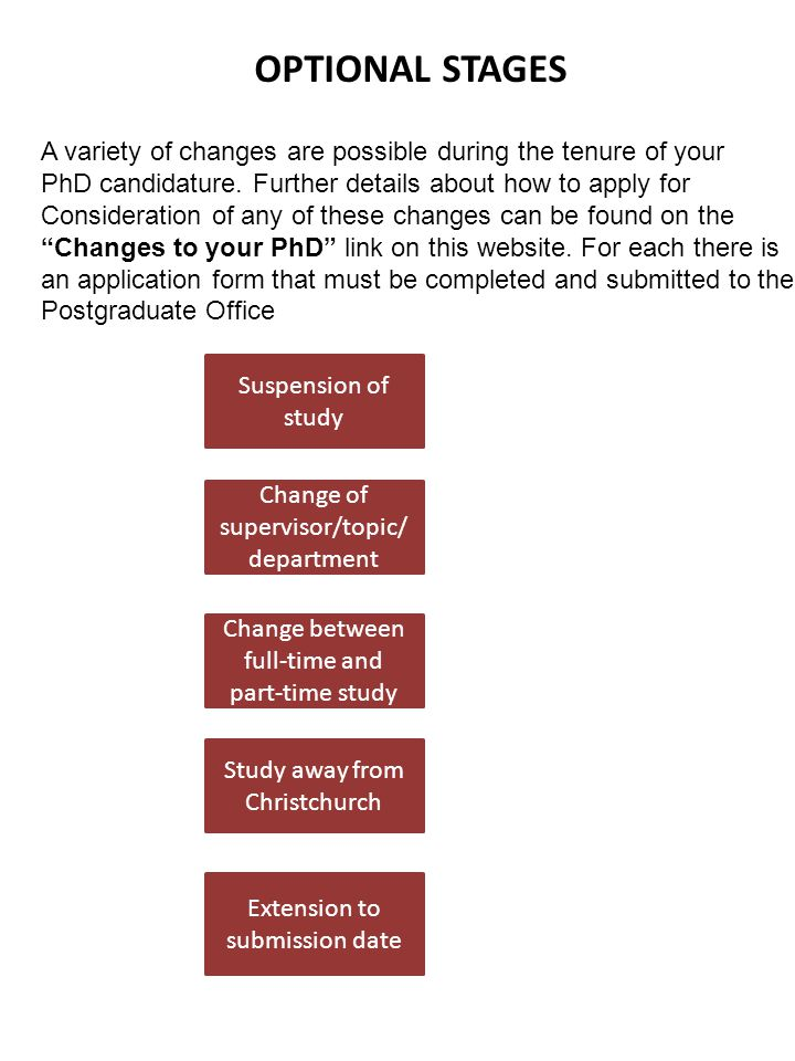 OPTIONAL STAGES A variety of changes are possible during the tenure of your. PhD candidature. Further details about how to apply for.