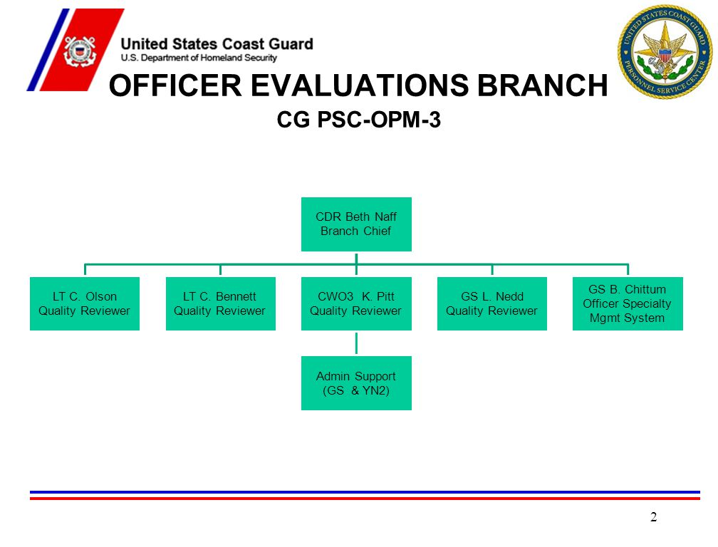 OFFICER EVALUATIONS BRANCH CG PSC-OPM-3