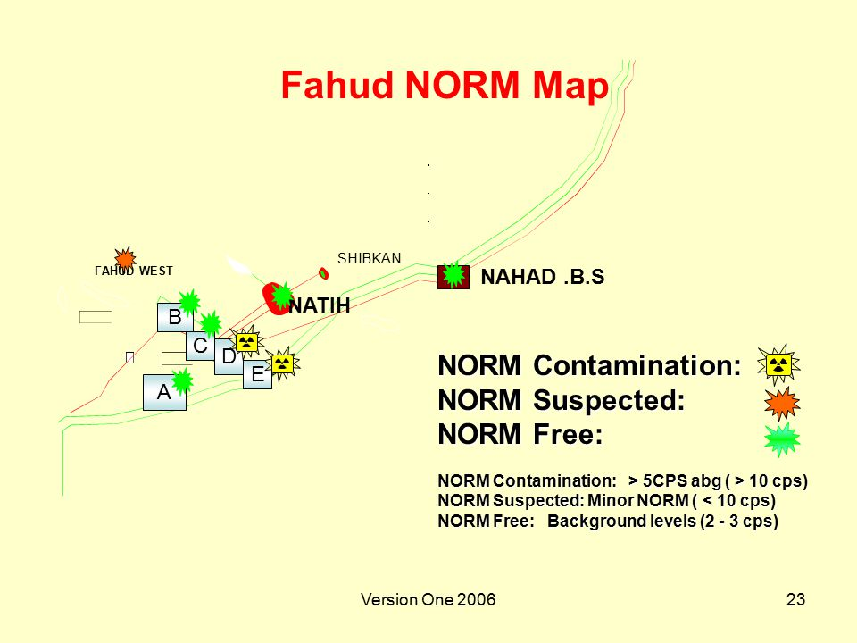 Fahud NORM Map NORM Contamination: NORM Suspected: NORM Free: