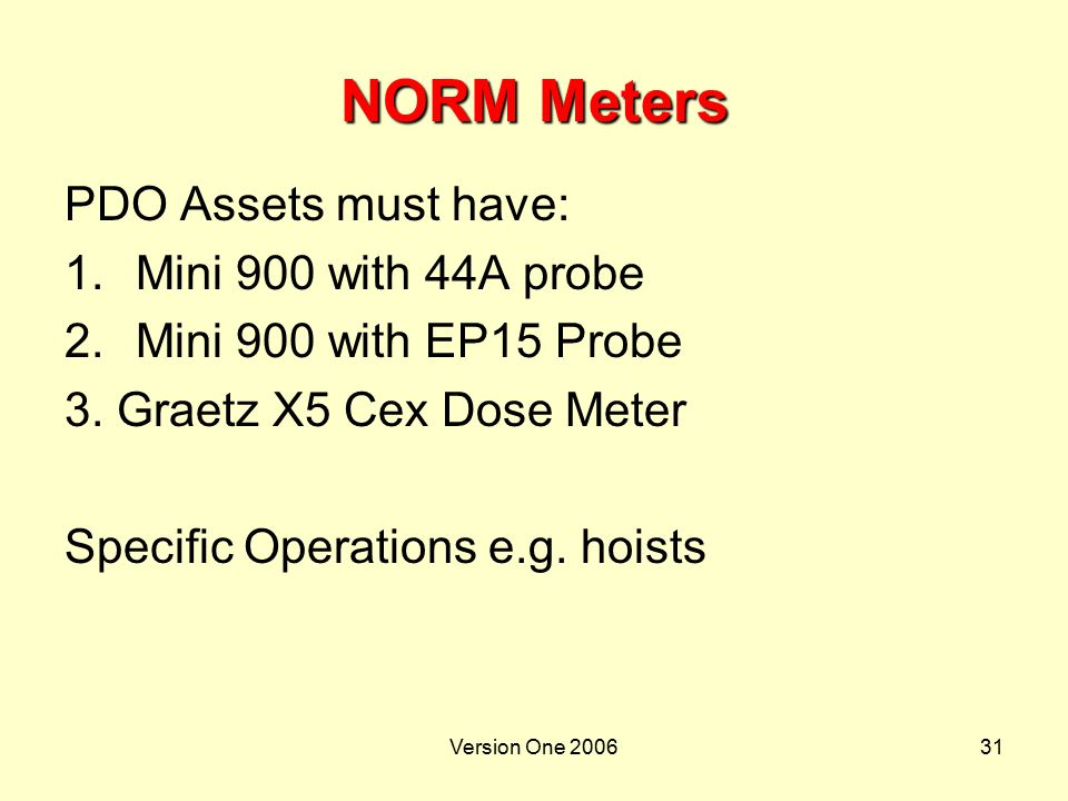 NORM Meters PDO Assets must have: Mini 900 with 44A probe