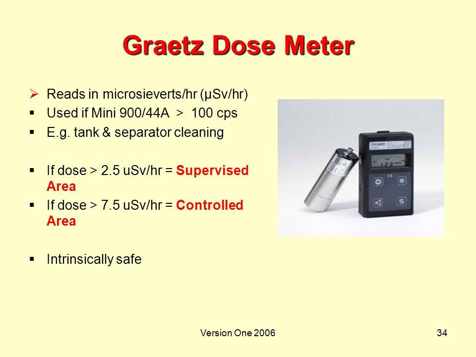 Graetz Dose Meter Reads in microsieverts/hr (µSv/hr)