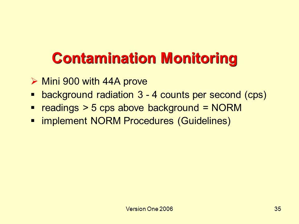 Contamination Monitoring