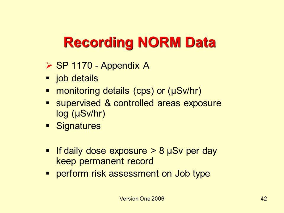Recording NORM Data SP 1170 - Appendix A job details