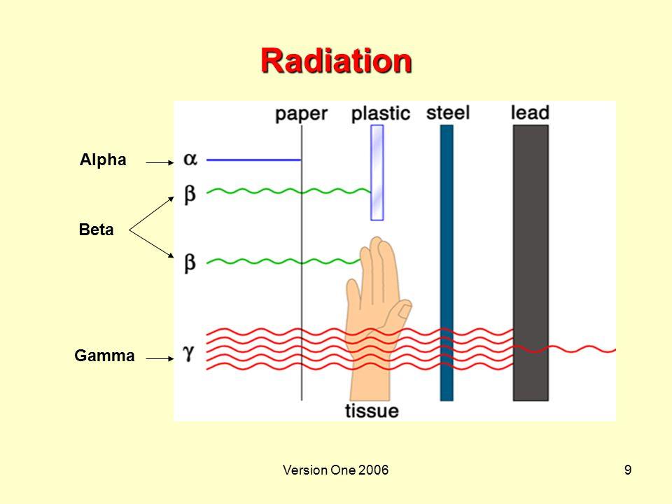 Radiation Alpha Beta Gamma Version One 2006