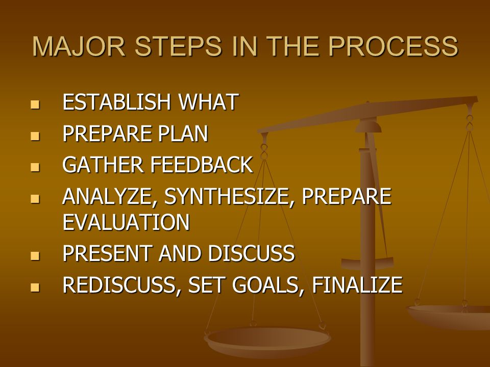 MAJOR STEPS IN THE PROCESS