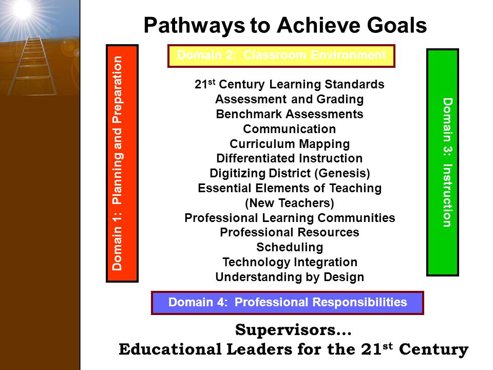 Pathways to Achieve Goals
