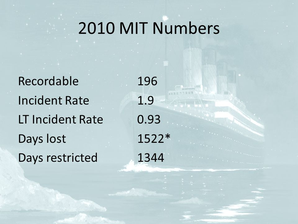 2010 MIT Numbers Recordable 196 Incident Rate 1.9