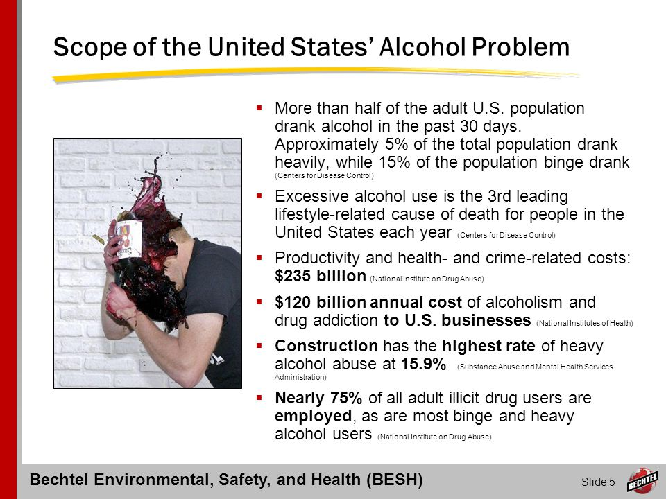 Scope of the United States' Alcohol Problem