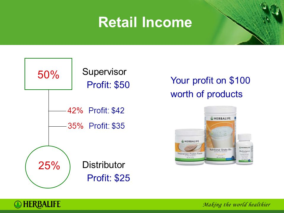 Retail Income 50% 25% Supervisor Your profit on $100 Profit: $50