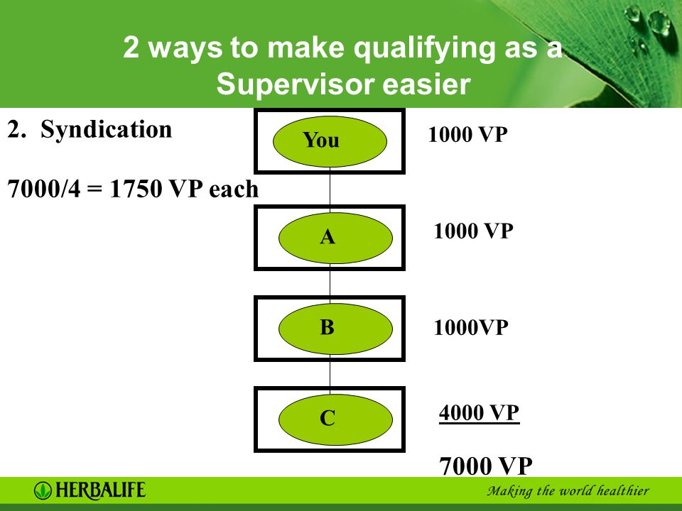 2 ways to make qualifying as a Supervisor easier