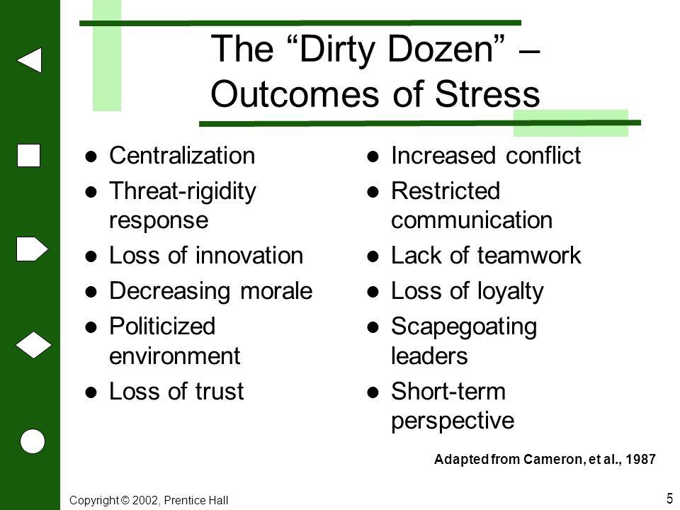 The Dirty Dozen – Outcomes of Stress