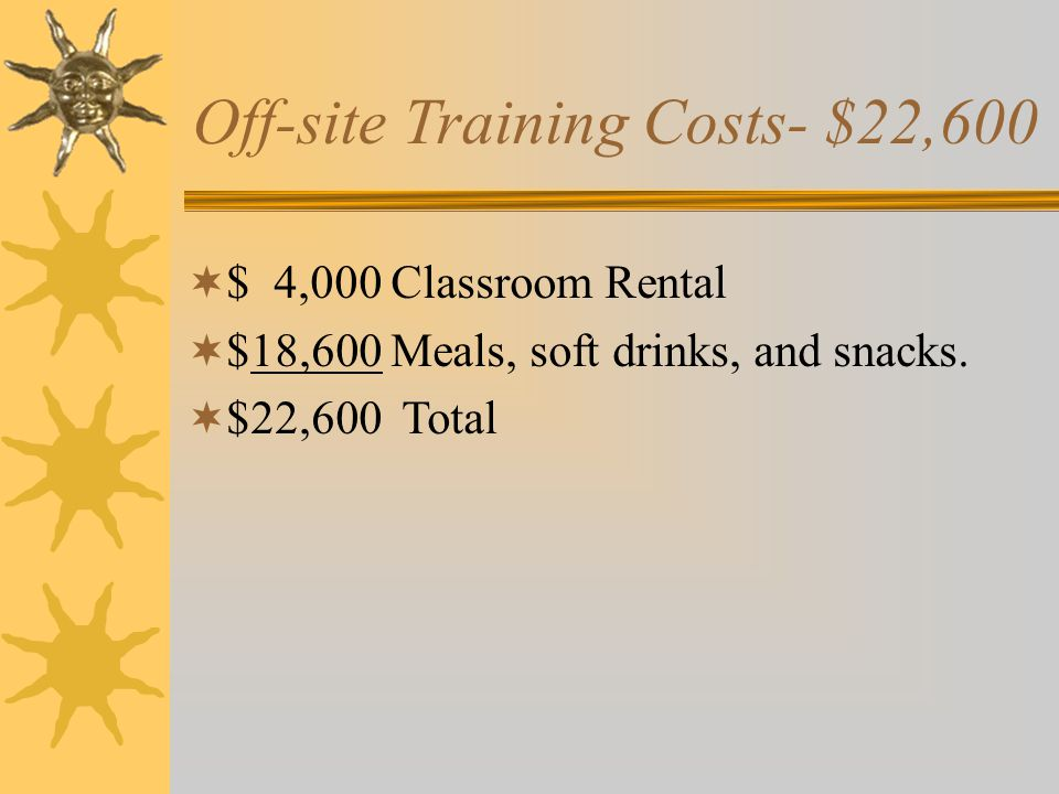 Off-site Training Costs- $22,600