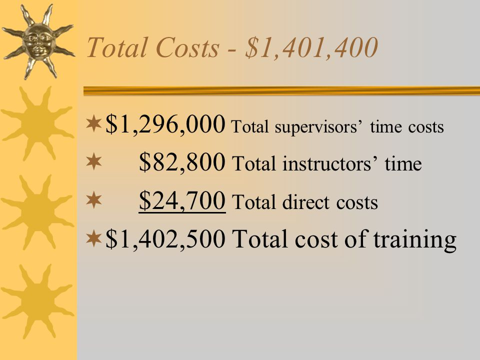 Total Costs - $1,401,400 $1,296,000 Total supervisors' time costs