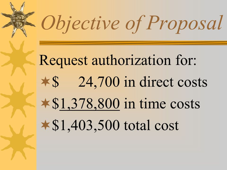 Objective of Proposal Request authorization for: