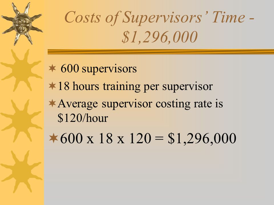 Costs of Supervisors' Time - $1,296,000