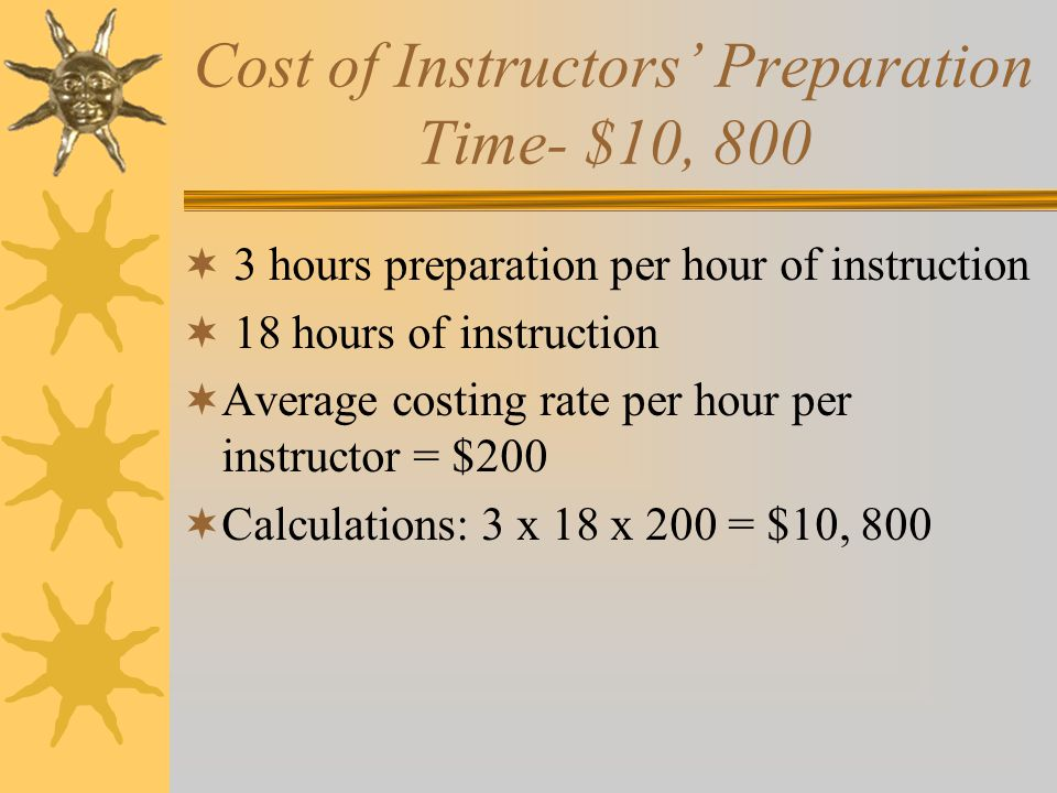 Cost of Instructors' Preparation Time- $10, 800
